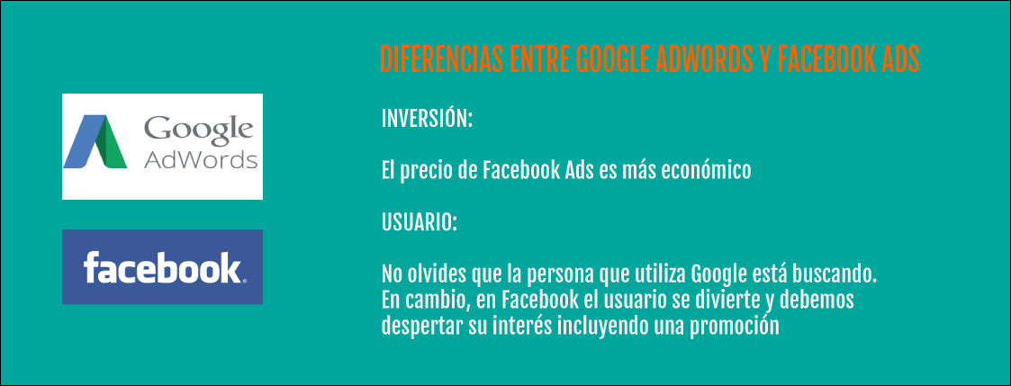 adwords madrid