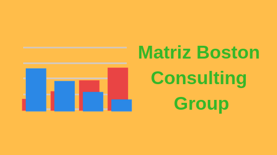 Matriz Boston Consulting Group